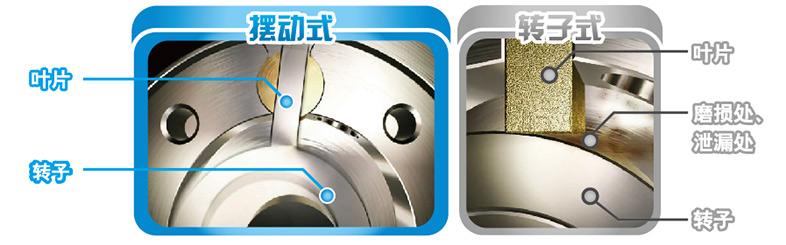 大金空调y1l压缩机内部结构图