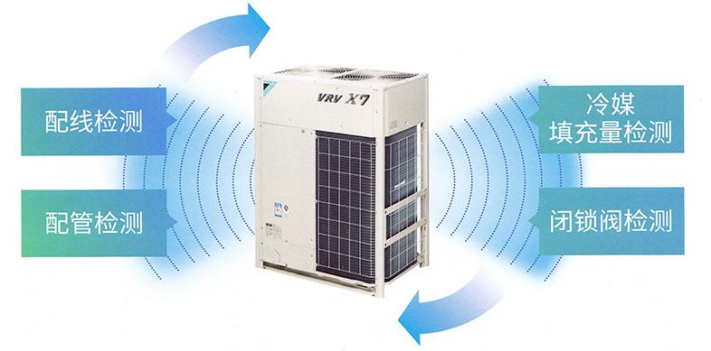 大金中央空调的多重先进功能